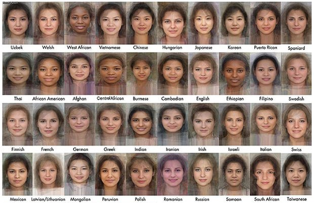 Average Faces of Women in 40 Countries averagefaces