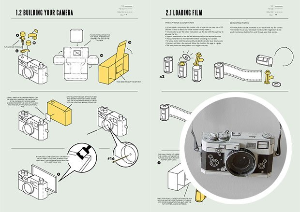 Now You Can Build Your Own Leica M3 Paper Pinhole Camera