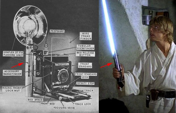 Star Wars Lightsabers Were Originally Made from Camera Parts