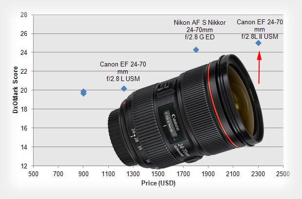 canon2470mmmk2