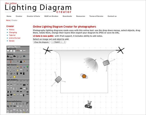 lightdiagram1