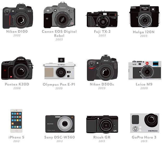 Cameras_424