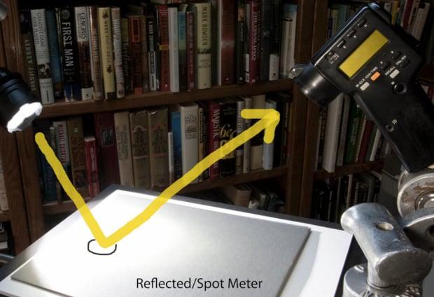 spotmeter1