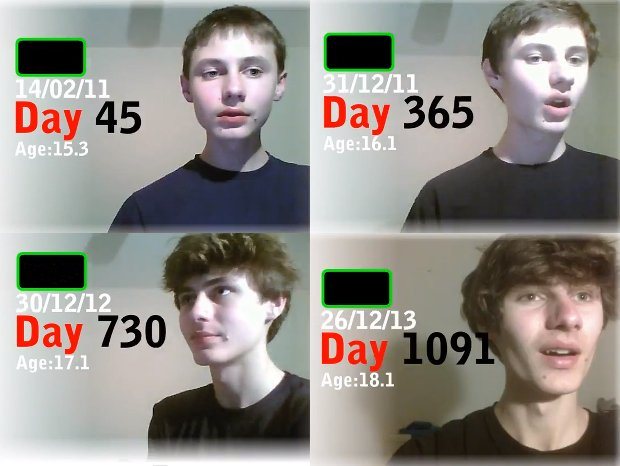 Crazy Photo-Per-Day Lip Sync Time-Lapse that Took 1101 Days to Shoot
