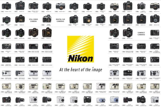 Nikon Poster Featured