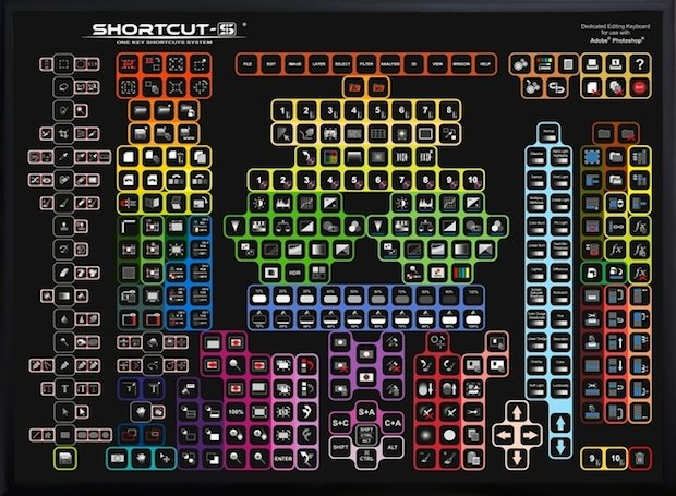 shortcutkeyboard1