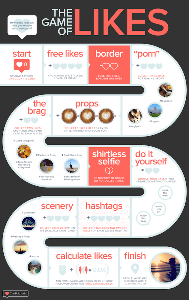 Tongue-in-Cheek Infographic Predicts How Many Likes Your ...