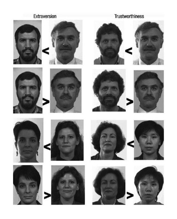 Study Shows that Even Subtle Changes In Portraits Drastically Alter Our Perception