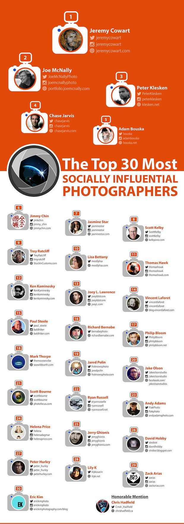 final_influencers_infographic_thumb