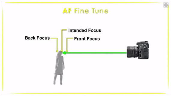 front-back-focus