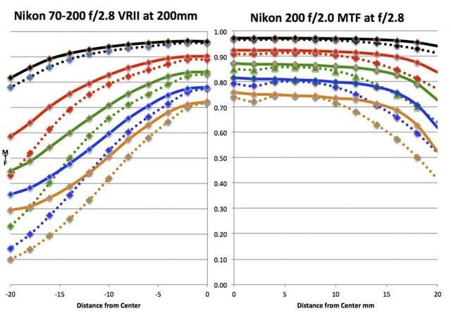 Nik200comp-1024x748
