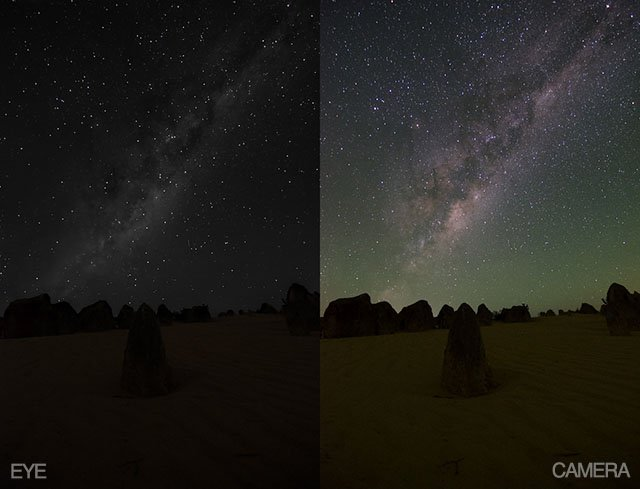 What the Naked Eye Sees in the Night Sky Compared to What the Camera Can Capture