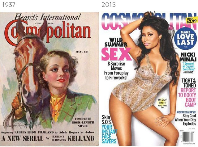 How Magazine Covers Have Changed Over the Past 100 Years