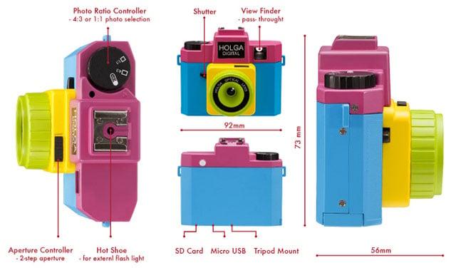 cameradetails