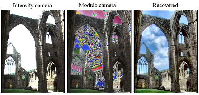MIT Created a Camera That Will Never Overexpose a Photograph