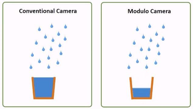diagramcomparison