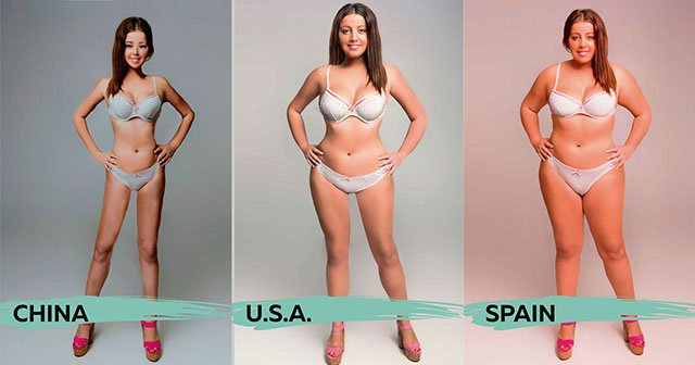 One Woman Photoshopped by 18 Countries: Beauty Standards Revealed