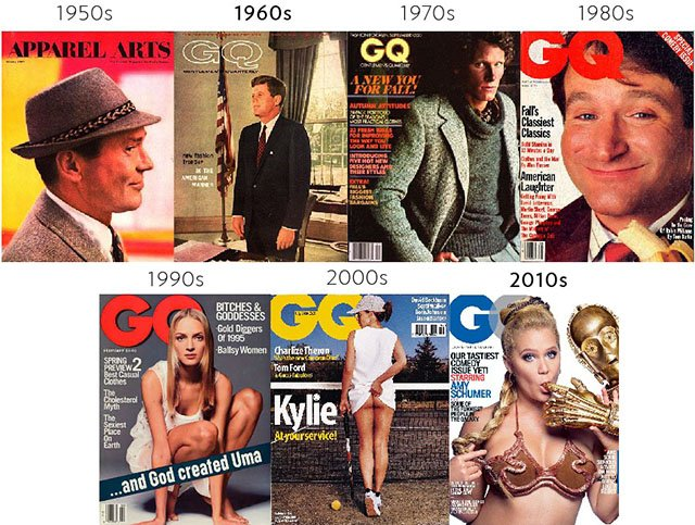 gqcovers