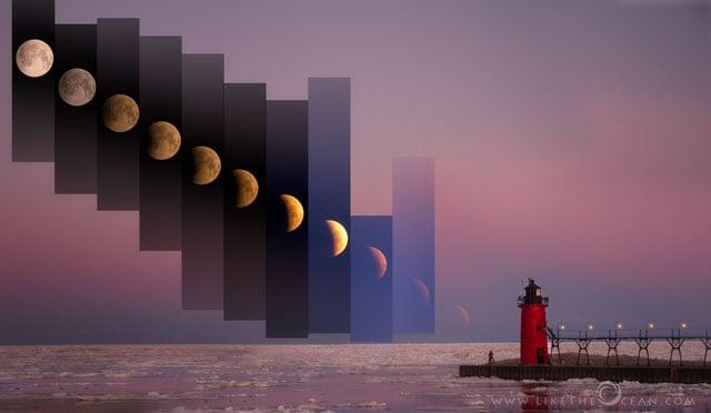 A Primer on Planning a Lunar Eclipse Photograph