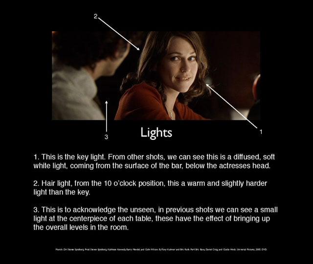Lighting+journal+keynote_Page_04