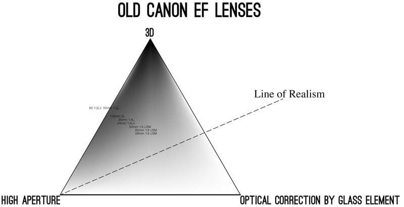 20160223-diagram-canon-old