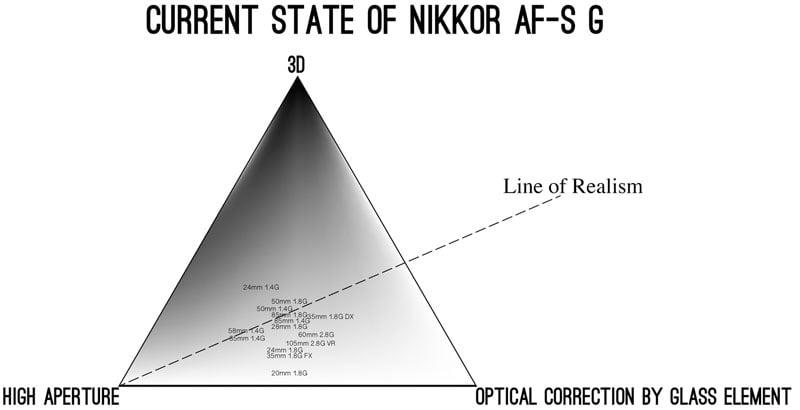 20160223-diagram-nikkor-new