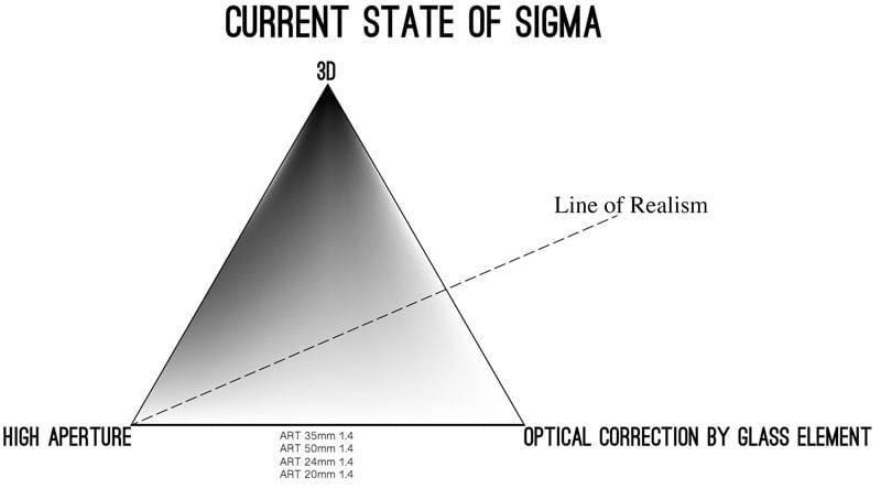 20160223-diagram-sigma