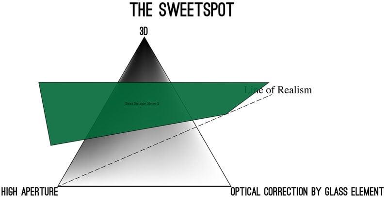 20160223-diagram-sweetspot