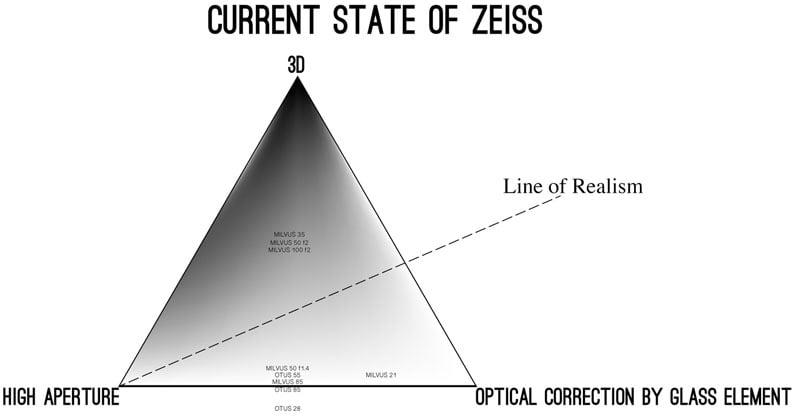 20160223-diagram-zeiss