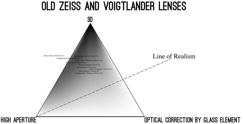 20160223-diagram-zeisslander
