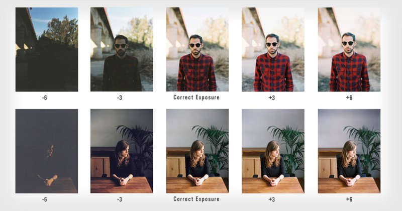 How Exposure Affects Film Photos