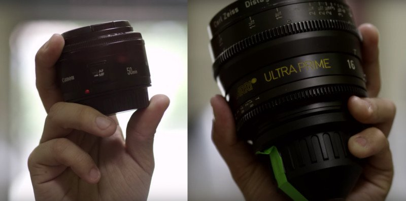$150 Lens vs $5,000 Lens vs $15,000 Lens, Can You Tell the Difference?