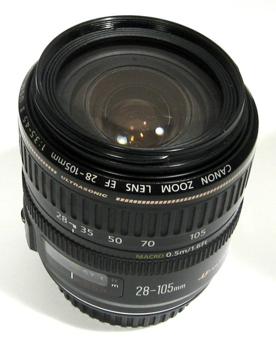 camera-lens-focal-length