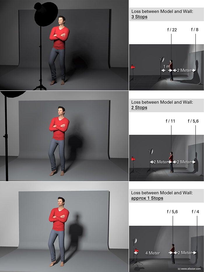 inverse square law of light pdf