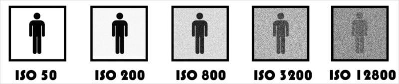iso-effect-chart-1