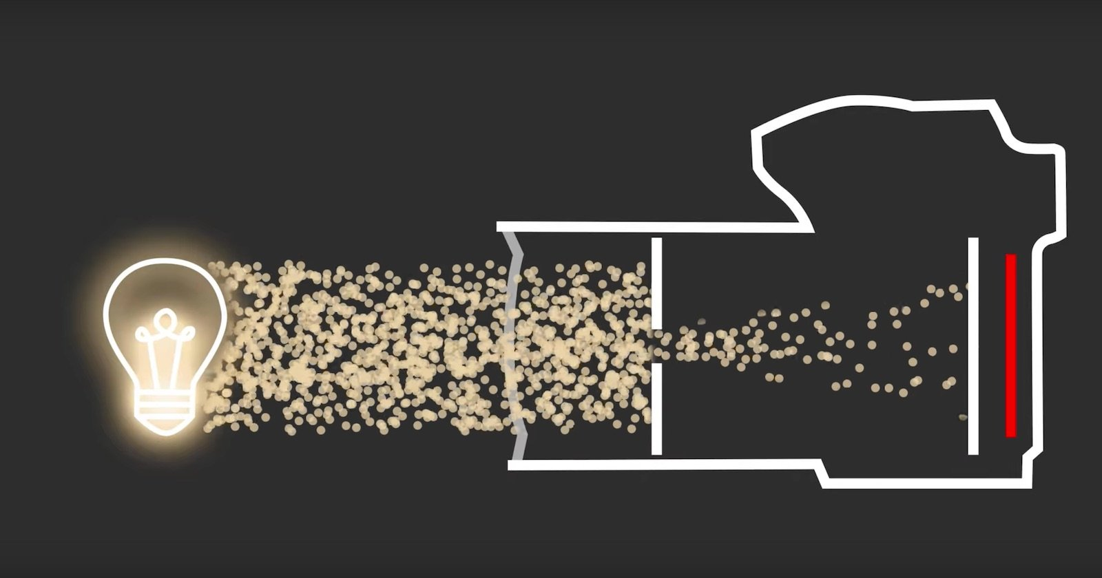 Video: A Simple Visual Explanation of Shutter Speed, Aperture, and ISO