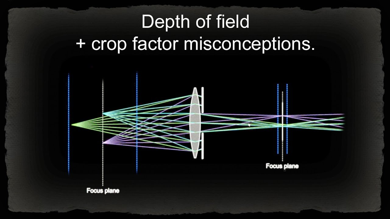 Dispelling the Myths Around Depth of Field and Crop Factor