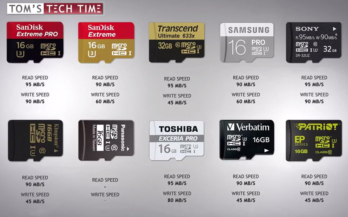 Marketing vs. Reality: 10 Memory Cards Tested for Real-World Speed
