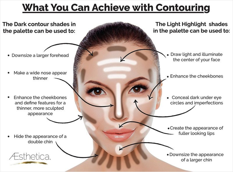 When Contour Makeup Goes Too Far