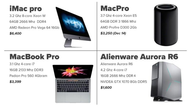 Photoshop Speed Test: Gaming PC vs. iMac Pro, Mac Pro, and MacBook Pro