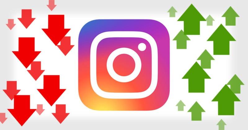 The Inner Workings of Instagram's Algorithm (2019)