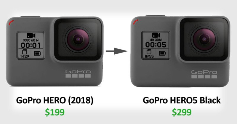 The GoPro HERO is Actually a HERO5 with 'Crippled Firmware': Report