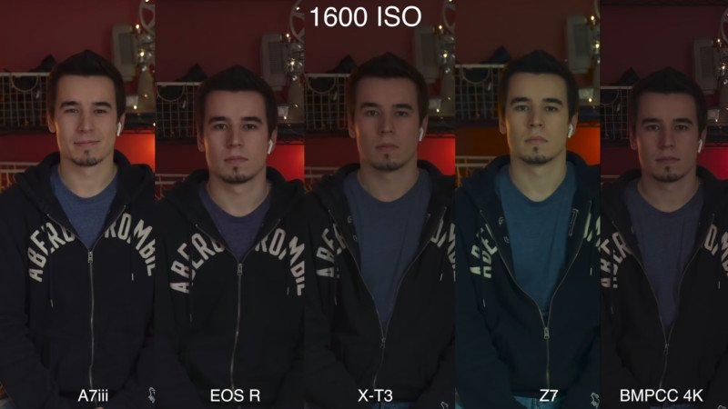 Sony a7 III vs Canon EOS R vs Nikon Z7 vs Fuji X-T3 : A Low-Light Shootout