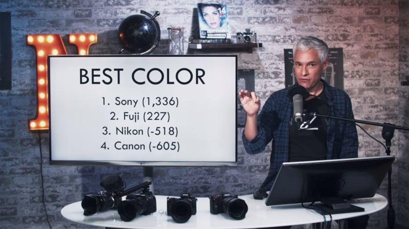 Quien captura mejor el color