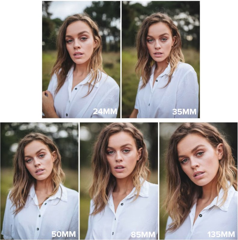 A6000. Que objetivo BBB para retratos? en Foro Sony APSC : OBJETIVOS ( montura A / E)closeupportraits-792x800