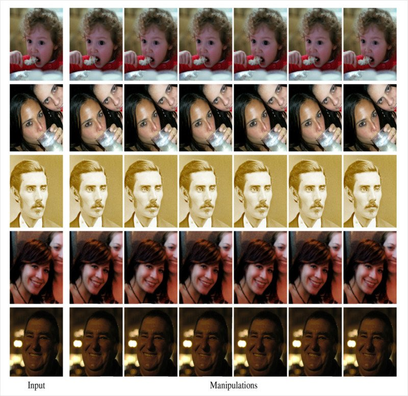 Facial Transformation with Adobe Photoshop Can Be Detected With Newly Trained AI