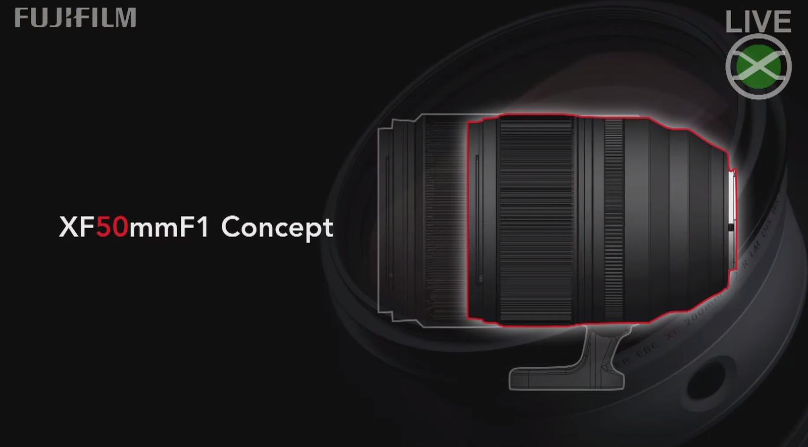 Fuji Scraps 33mm f/1.0 Lens, Will Make a 50mm f/1.0 Instead