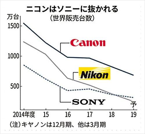Last-minute Black Friday bargain! Canon EOS Rebel SL2 + 18-55mm just $439.98!