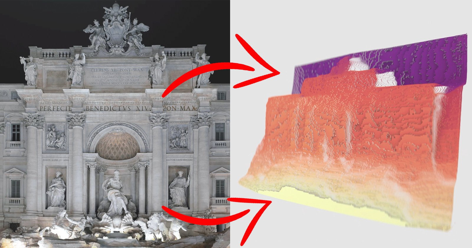 Facebook Now Lets You Turn Any 2D Photo into a 3D Image Using AI - PetaPixel