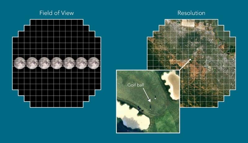 World's largest camera takes 3,200-megapixel photos